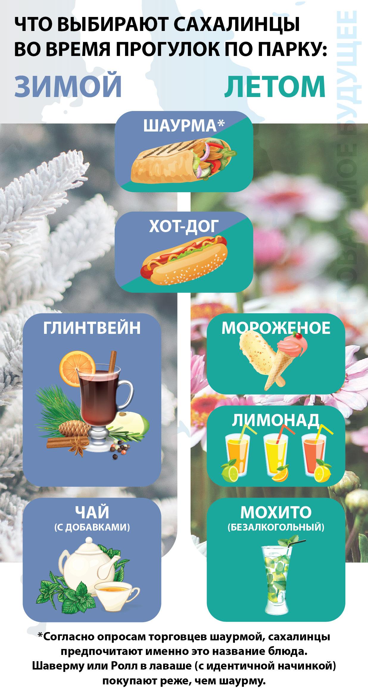 Food-01 (1)